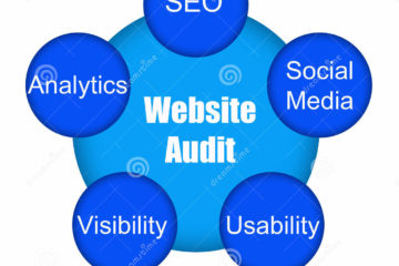 audit-de-site-web-17507205